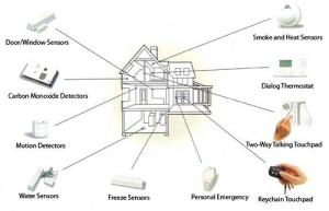 smart home en veiligheid