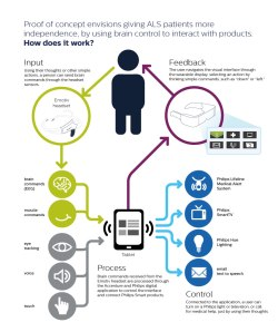 ALS-concept-infographic-EN